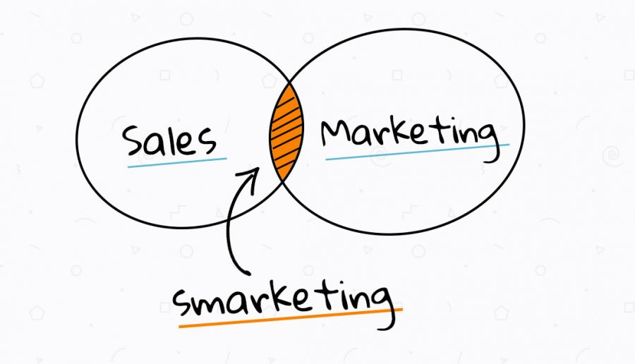 Sales en marketing, oftewel smarketing